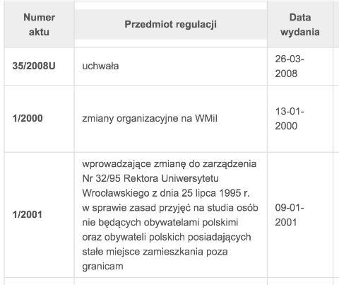 Akty normatywne w ramach zautomatyzowanego procesu publikacji